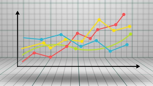 ניהול סיכונים פיננסיים